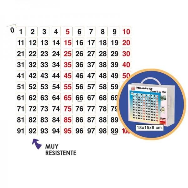 Tabla 0 - 100